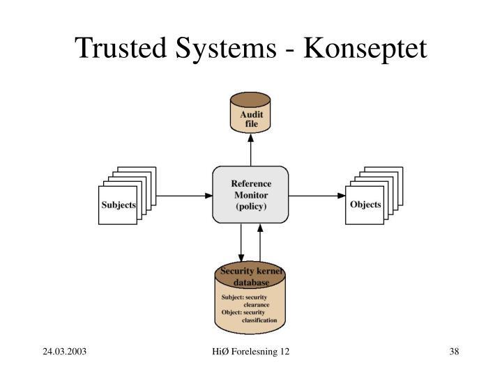 Trusted Systems - Konseptet