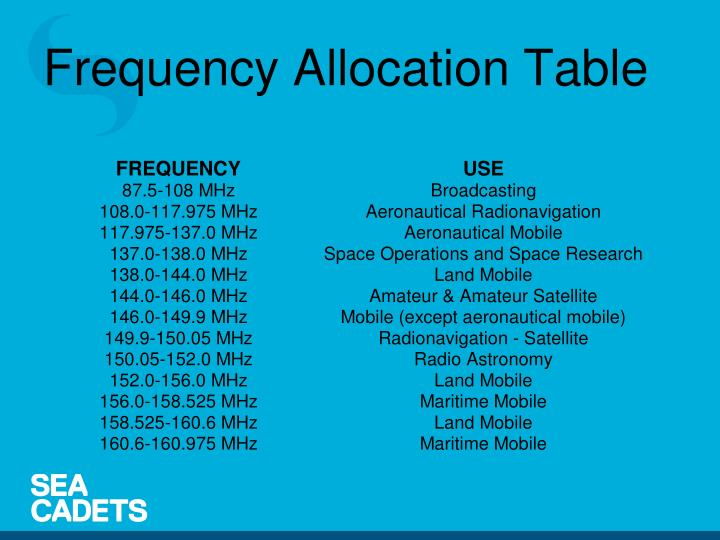 Frequency Allocation Table