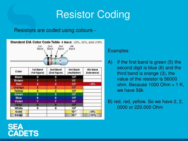 Resistor Coding