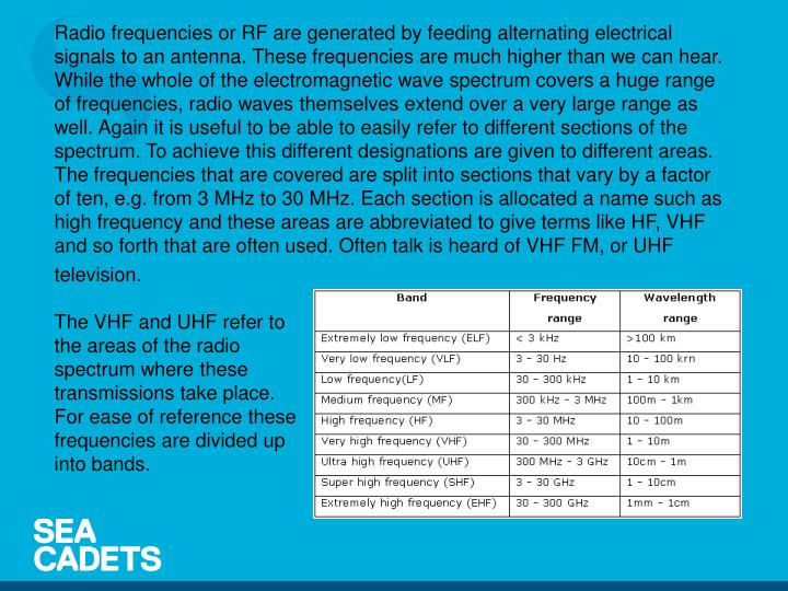 Radio frequencies or RF are generated by feeding alternating electrical signals to an antenna. These frequencies are much higher than we can hear.