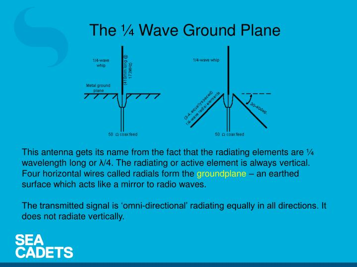 The ¼ Wave Ground Plane