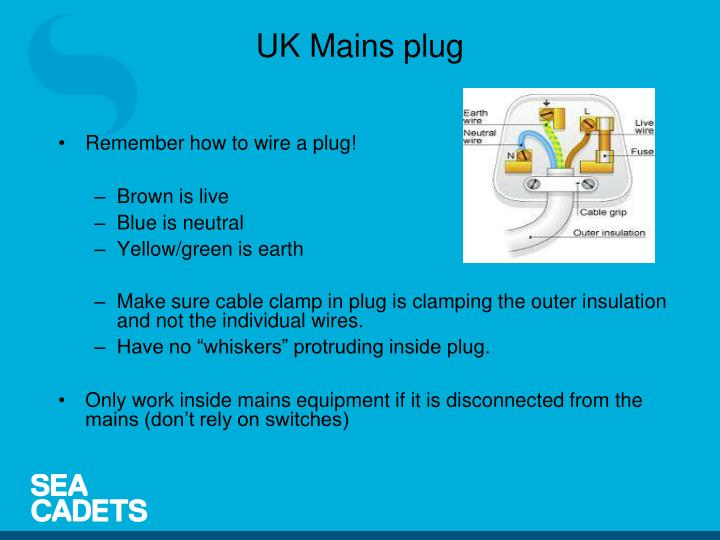Remember how to wire a plug!