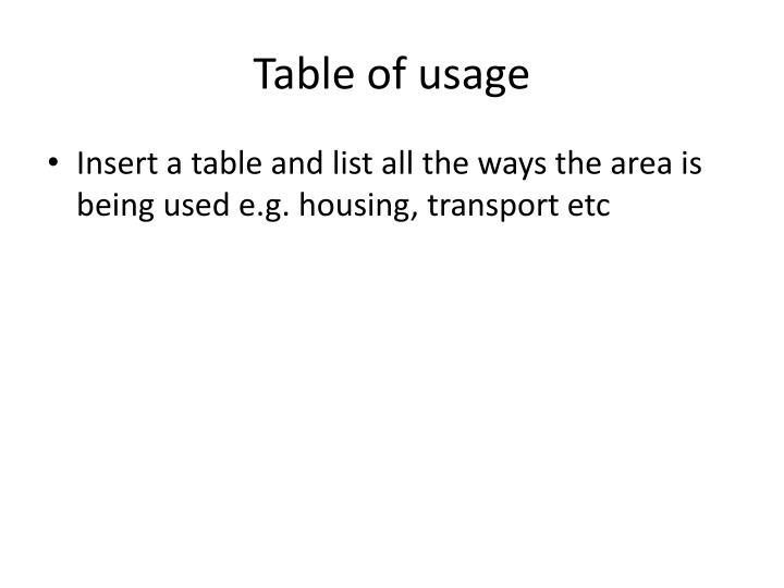 Table of usage