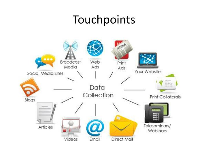 Touchpoints