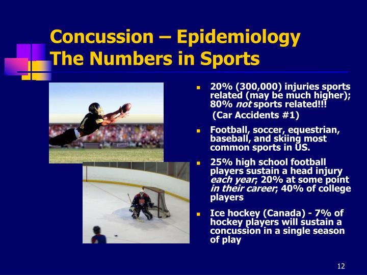 Concussion – Epidemiology