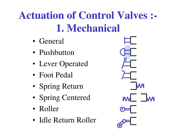 Actuation of Control Valves :-1. Mechanical