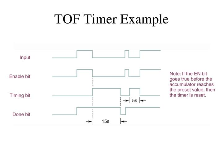 TOF Timer Example