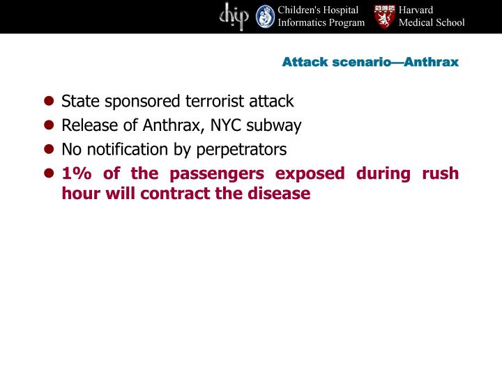 Attack scenario—Anthrax
