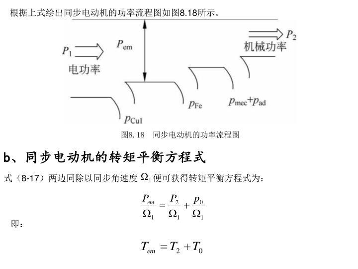 根据上式绘出同步电动机的功率流程图如图