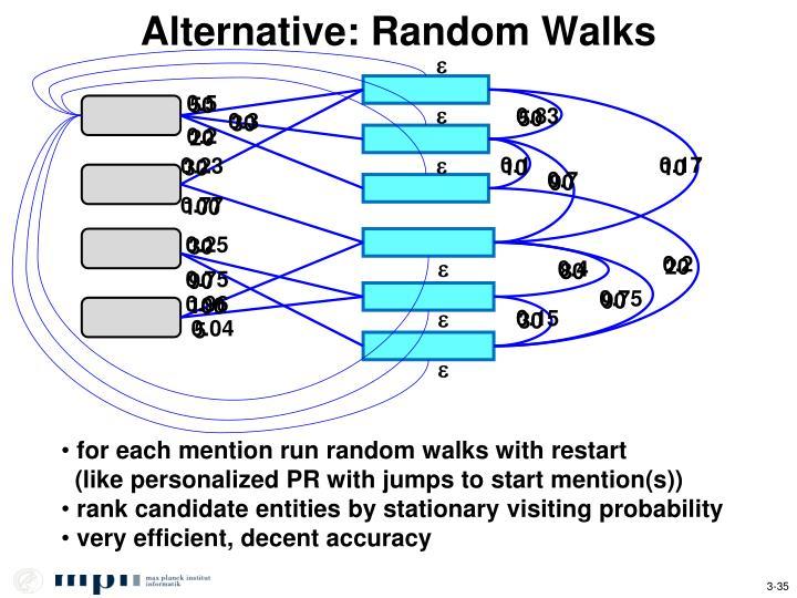 Alternative: Random Walks