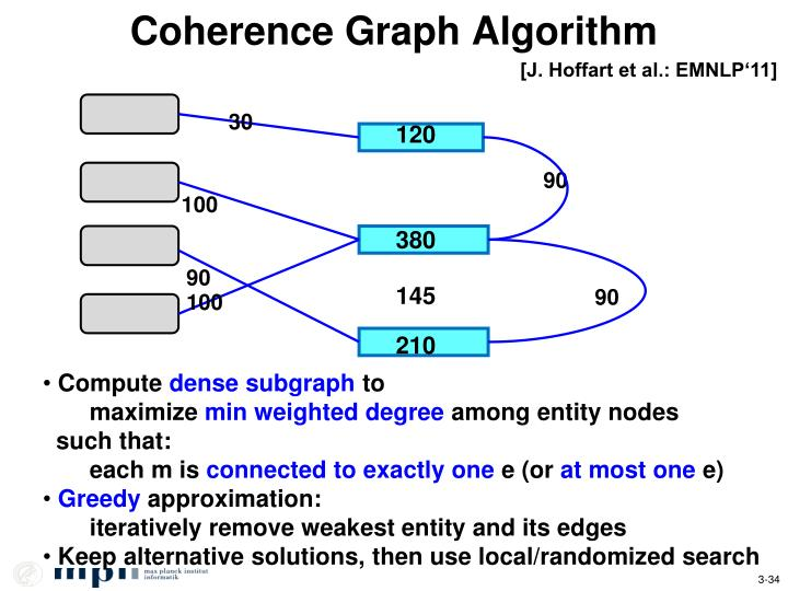 Coherence Graph Algorithm