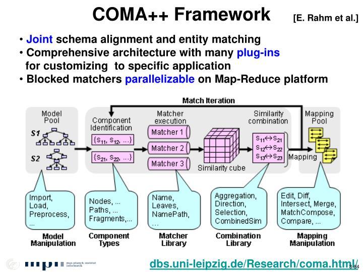 COMA++ Framework