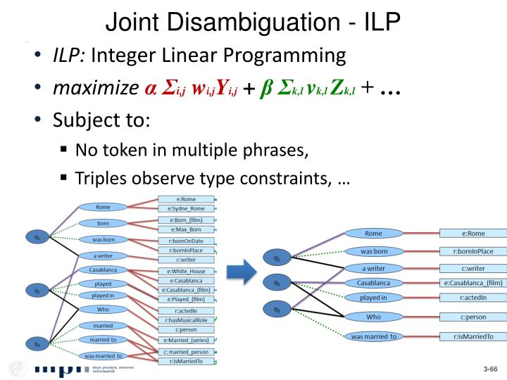 Joint Disambiguation - ILP
