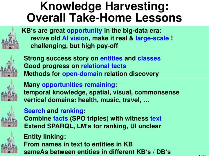 Knowledge Harvesting:
