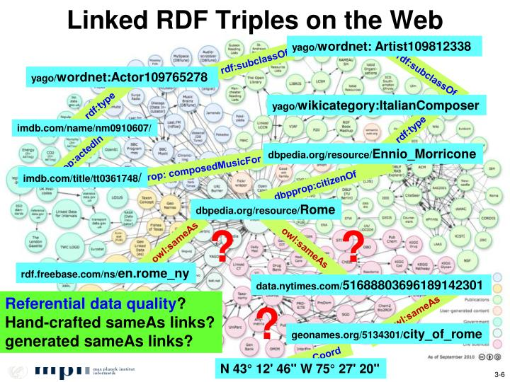Linked RDF Triples on the Web