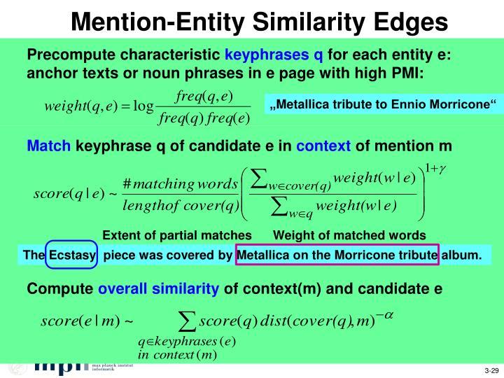 Mention-Entity Similarity Edges