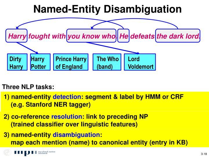Named-Entity Disambiguation