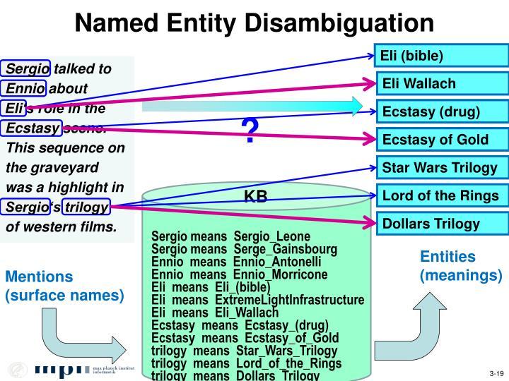 Named Entity Disambiguation