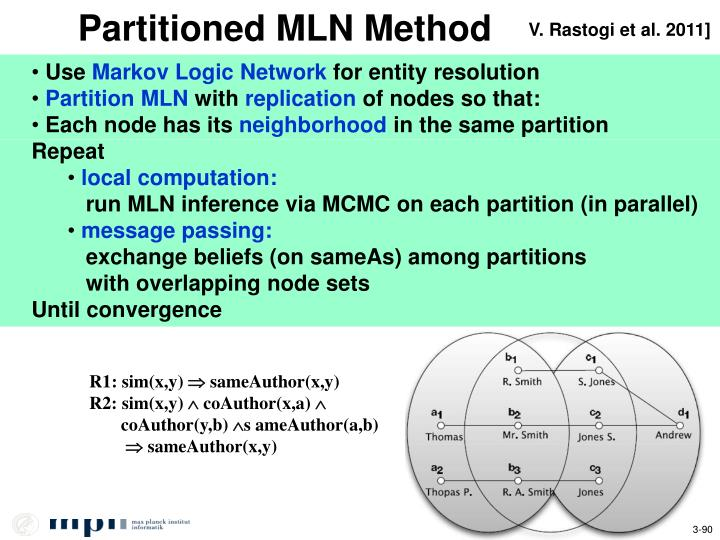 Partitioned MLN Method