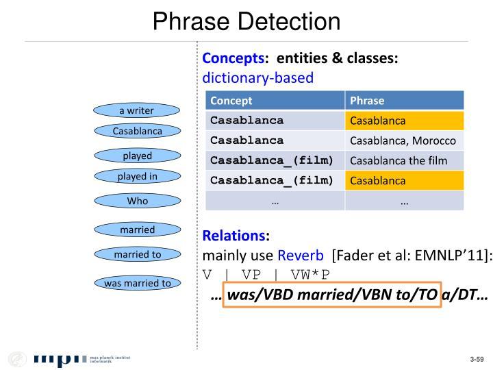 Phrase Detection