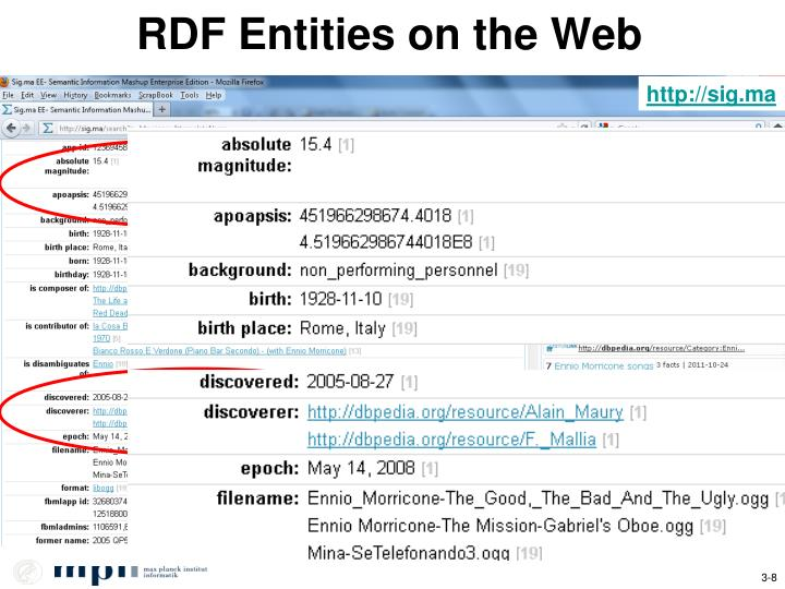 RDF Entities on the Web
