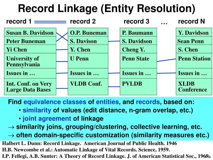 Record Linkage (Entity Resolution)