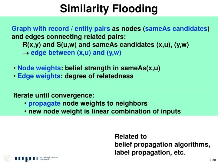 Similarity Flooding