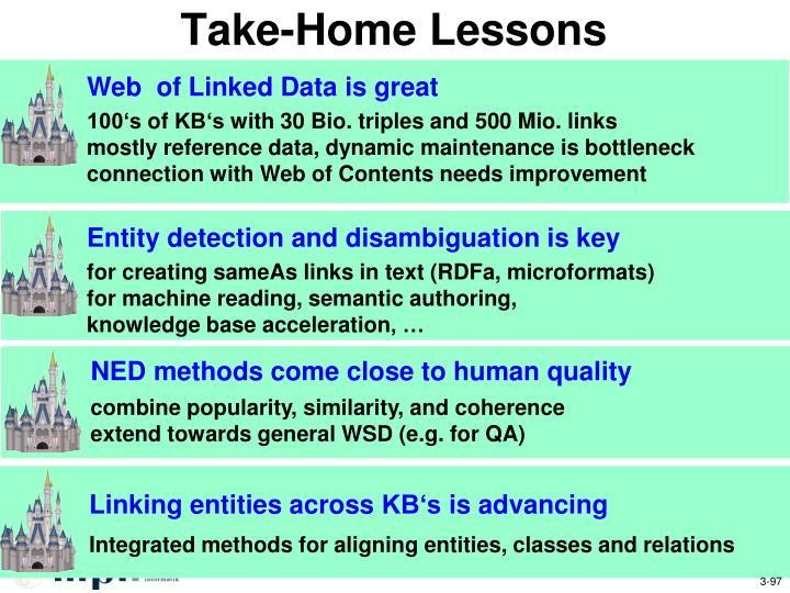 Take-Home Lessons