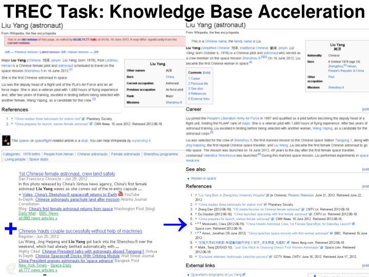 TREC Task: Knowledge Base Acceleration