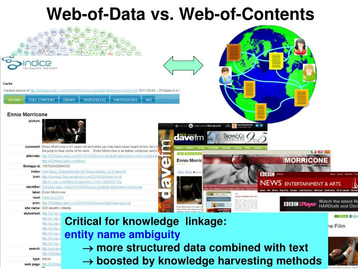 Web-of-Data vs. Web-of-Contents