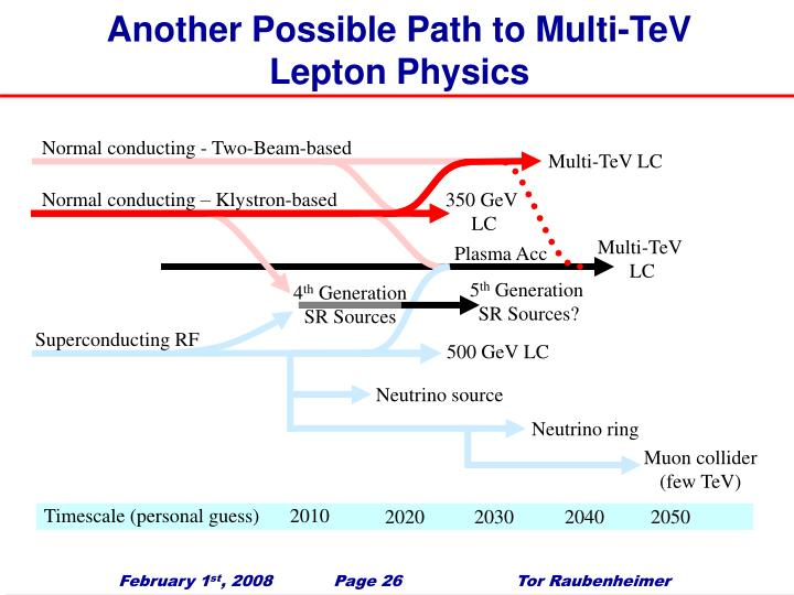 Another Possible Path to Multi-TeV Lepton Physics