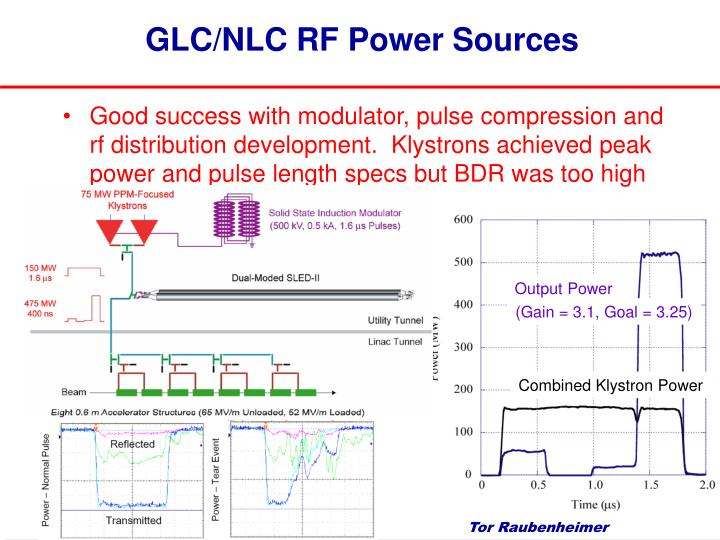 GLC/NLC RF Power Sources
