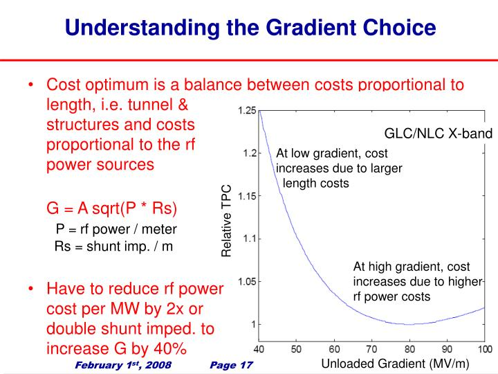 Understanding the Gradient Choice