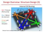 design overview structure design 3
