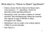 what about the starve the beast hypothesis