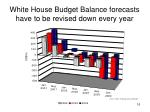 white house budget balance forecasts have to be revised down every year