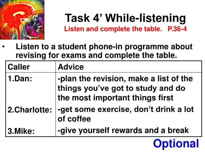 Listen to a student phone-in programme about revising for exams and complete the table.