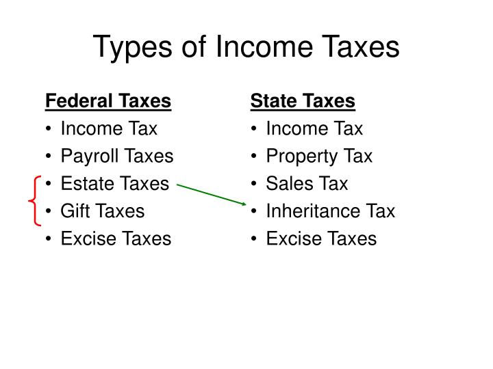 Types of income taxes