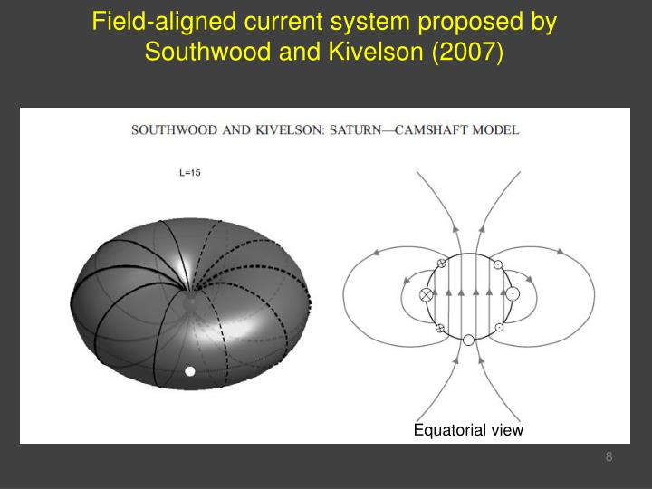 Field-aligned current system proposed by Southwood and Kivelson (2007)