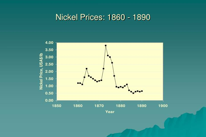 Nickel Prices: 1860 - 1890
