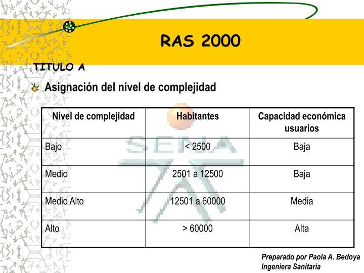 RAS 2000