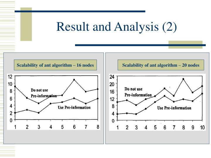 Result and Analysis (2)