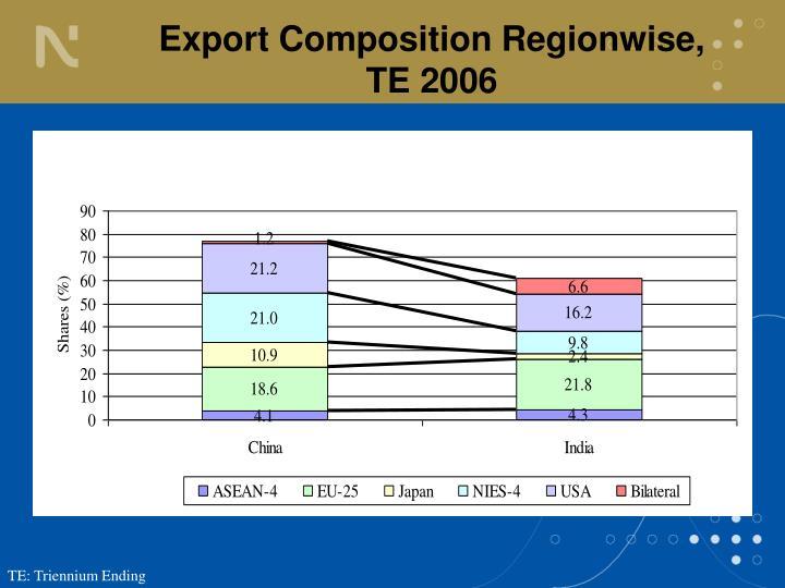 Export Composition Regionwise, TE 2006