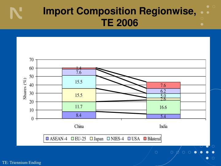 Import Composition Regionwise,