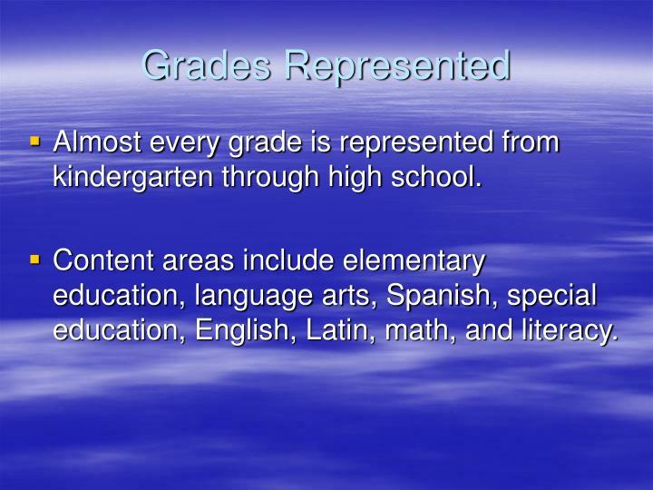 Grades Represented