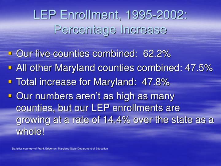 LEP Enrollment, 1995-2002: Percentage Increase