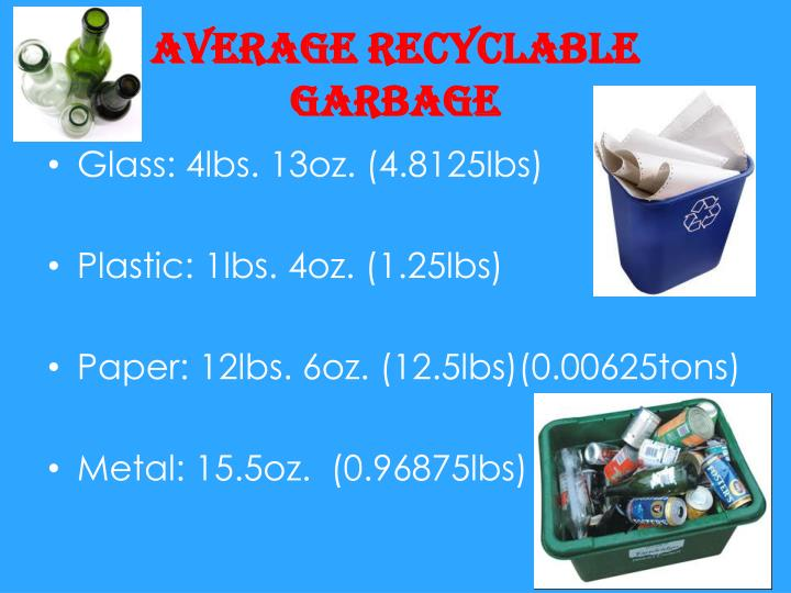 Average Recyclable Garbage