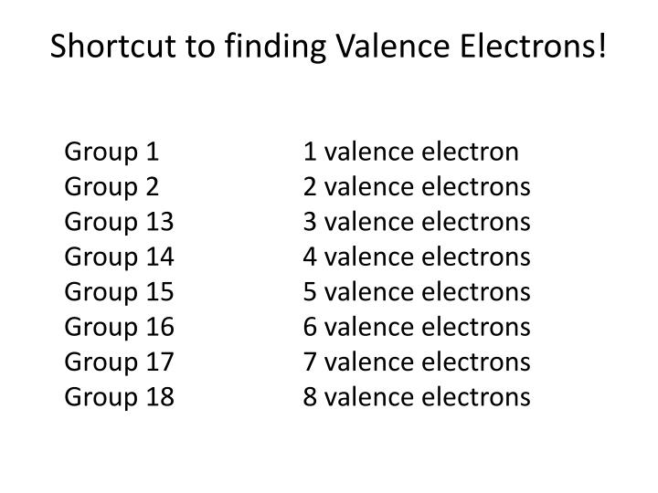 Shortcut to finding Valence Electrons!