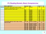 p3 reading domain basic competencies