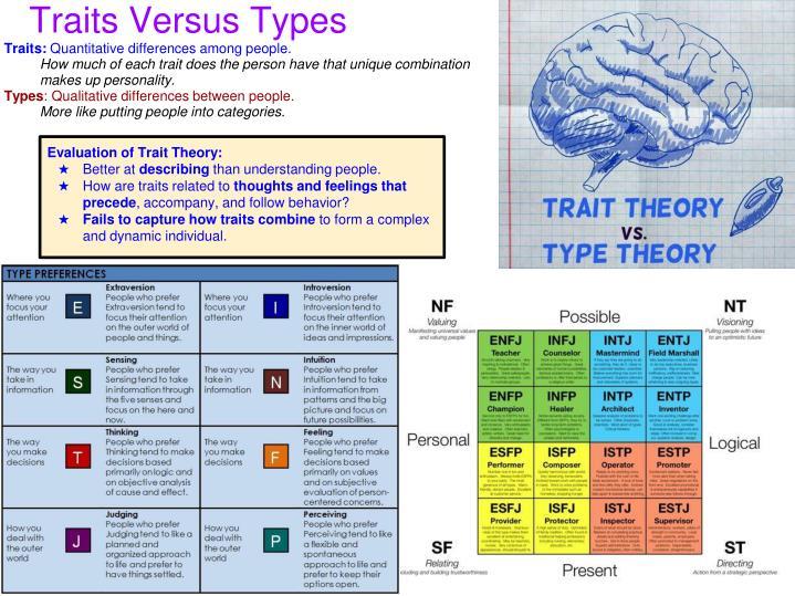 Traits Versus Types